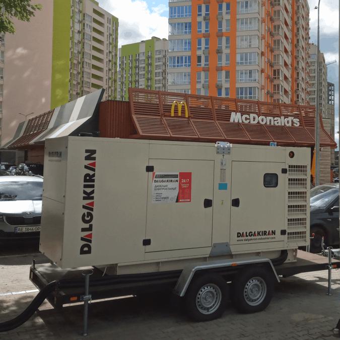 ДГУ DALGAKIRAN DJ303BD для McDonalds